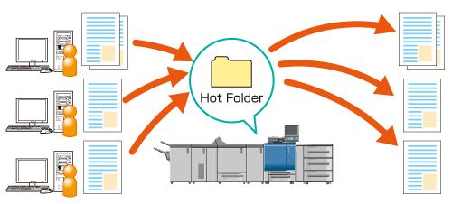 Fiery Hot Folder-by verbok