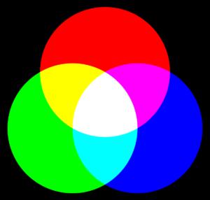 colores aditivos primarios